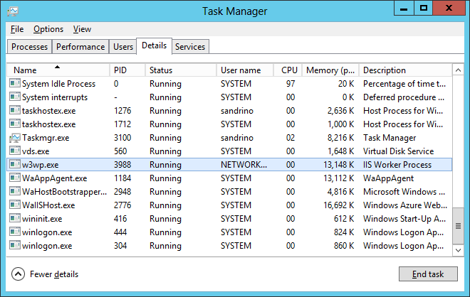 IIS 8 0 Application Initialization module in a Windows Azure
